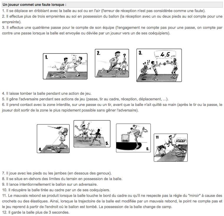 Tchoukball règlement du jeu